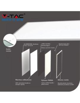 Panel 8W V-TAC SAMS. Bezram. 4000K VT-608